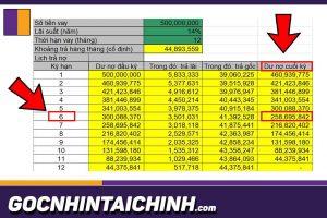 tất toán khoản vay Shinhan Bank
